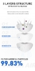 3-Ply PM2.5 Disposable Anti-Dust Surgical Medical Mask Earloops Masks Anti-dust virus Safe KN95 Mask